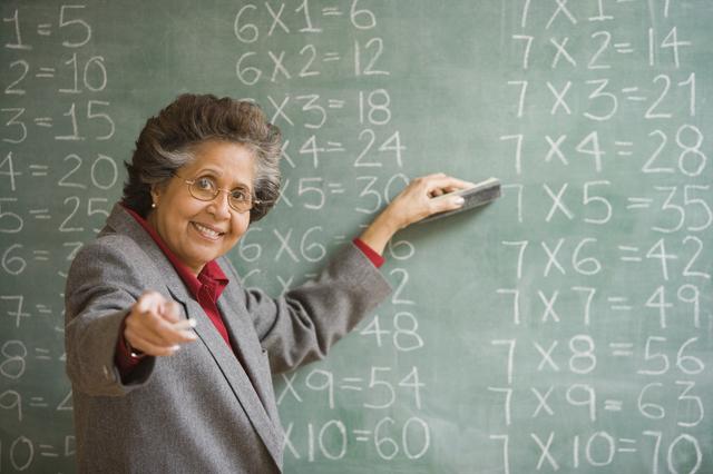 インド式計算の方法・やり方・手順や使い方・流れなどについて